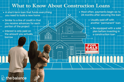 """What to Know About Construction Loans. A short-term loan that funds everything you need to build a new home. Similar to a line of credit in that you receive advances for each portion of the project. Interest is only paid on the amount you actually borrow. Most often, payments begin six to 24 months after securing the loan. Usually paid off with another """"permanent"""" loan. Be equipped with a solid plan before investing in a construction loan"""