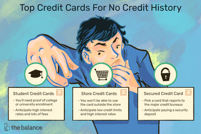 Get a Credit Card With No Credit History