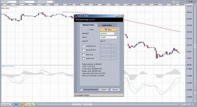Rsi momentum secret method forex trading system by step tutorial