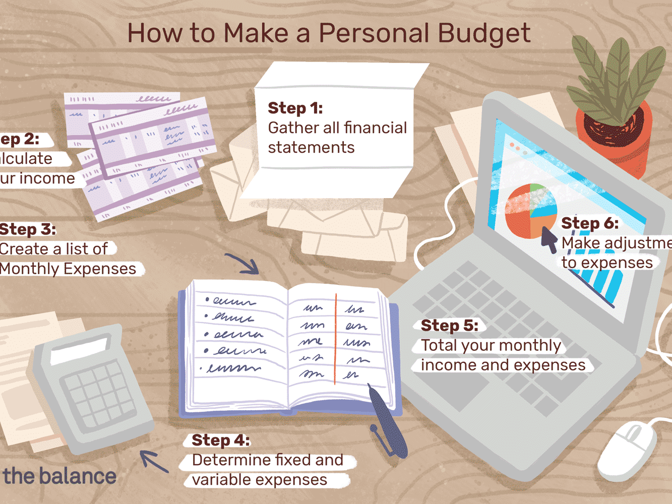 Step By Step Guide To Make A Personal Budget