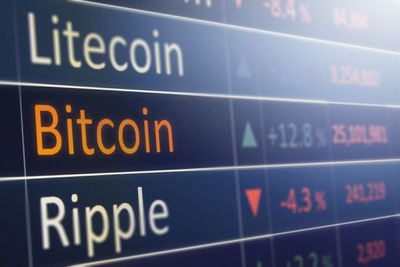 Hedge funds investing in cryptocurrency