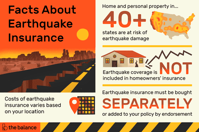Image shows a highway with a crack down the middle somewhere in the southwest, as well as an infrared map of the U.S. of earthquake hot spots, and a home with a crack in the side. Text reads: