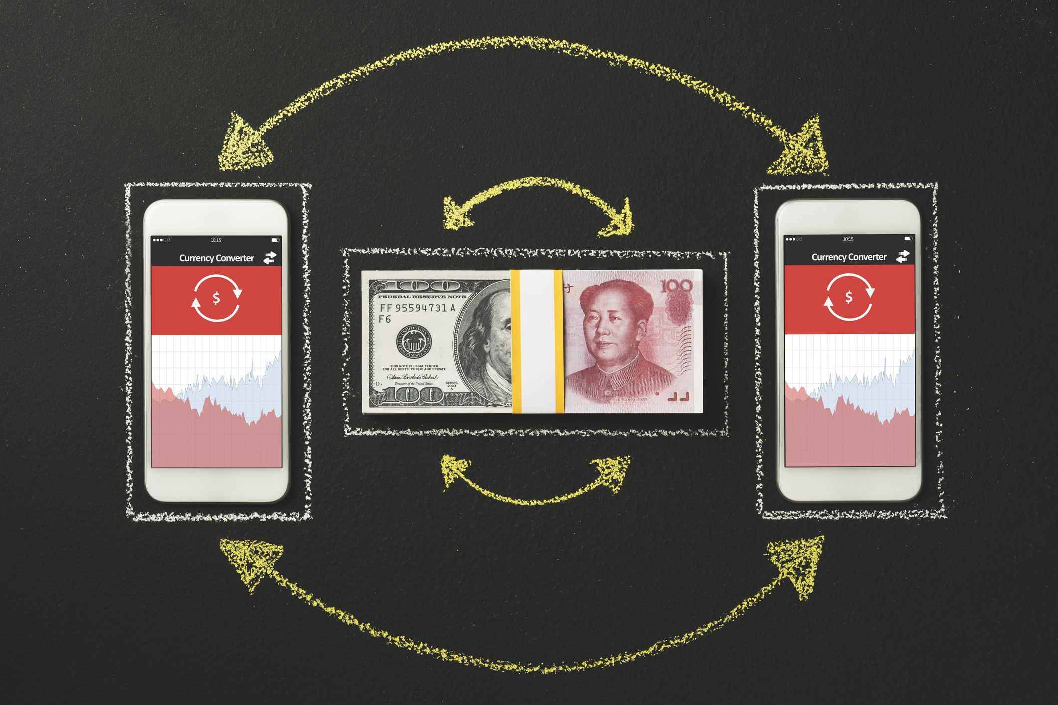 Dollar to Yuan Conversion: Definition, History