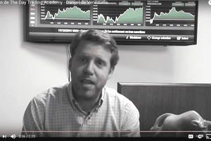 Danyel Pérez Novoa. The Day Trading Academy. YouTube.