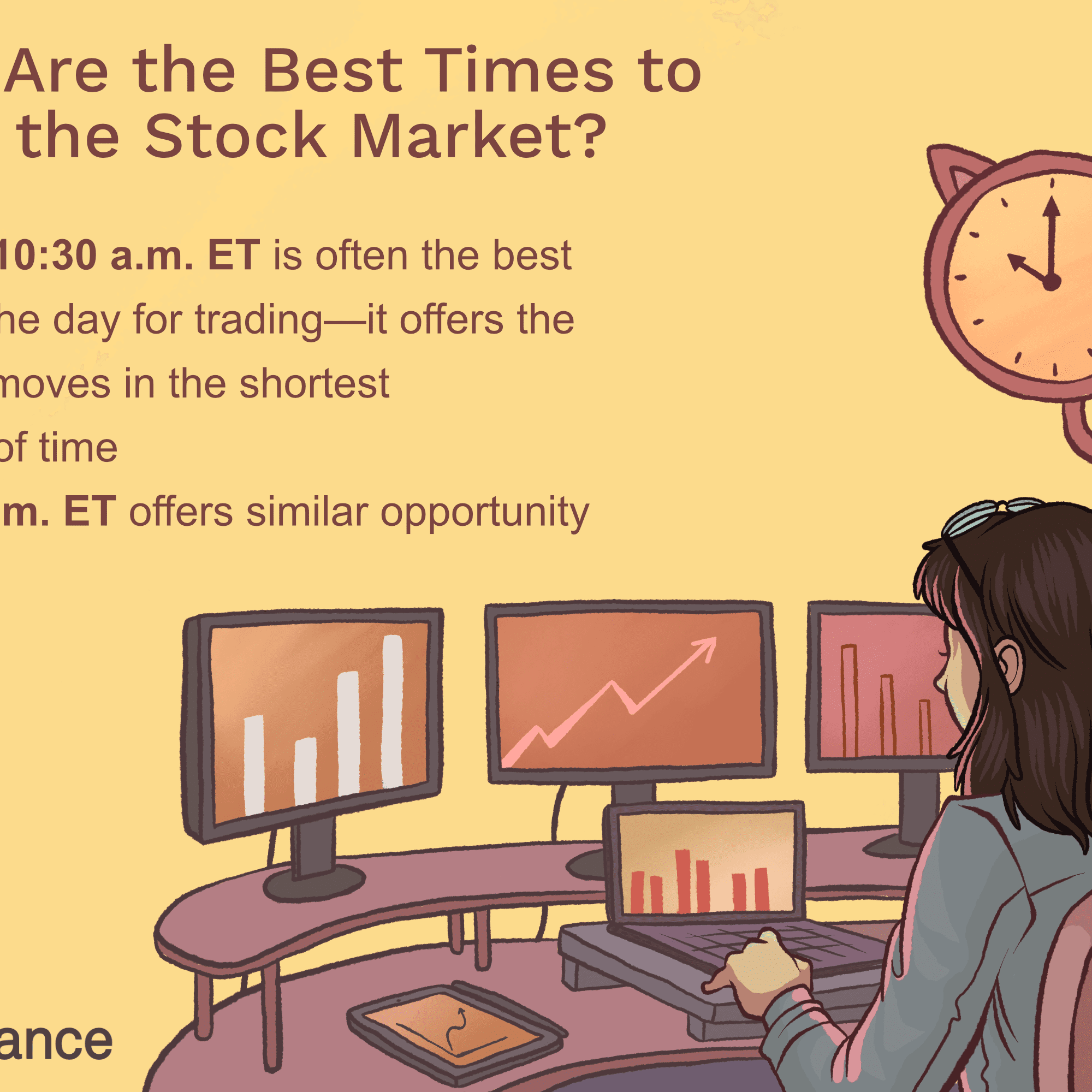 The Best Times of the Day to Buy and Sell Stocks