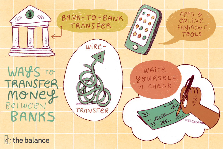 ways to transfer money between banks. Bank-to-bank transfer, wire-transfer, apps and online payment tools, and write yourself a check