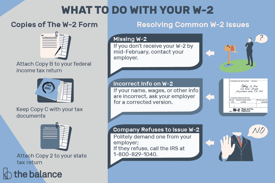 Illustration of what to do with your w-2
