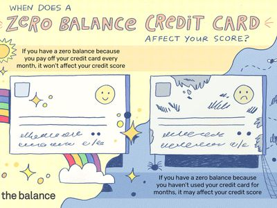Image shows two credit cards, one with a happy face and a rainbow, the other with a sad face and cobwebs. Text reads: