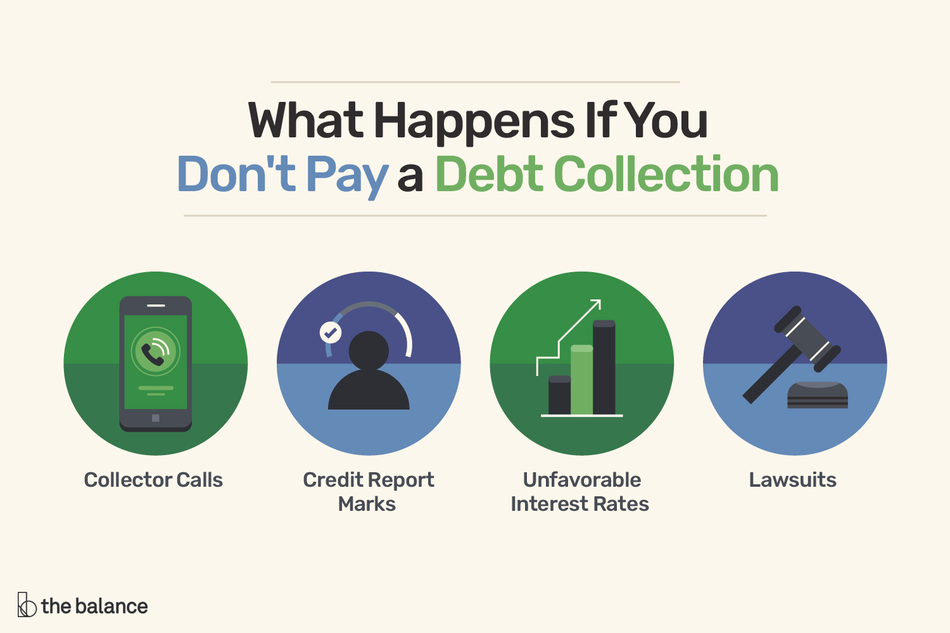 Don't Pay a Debt Collection graphic