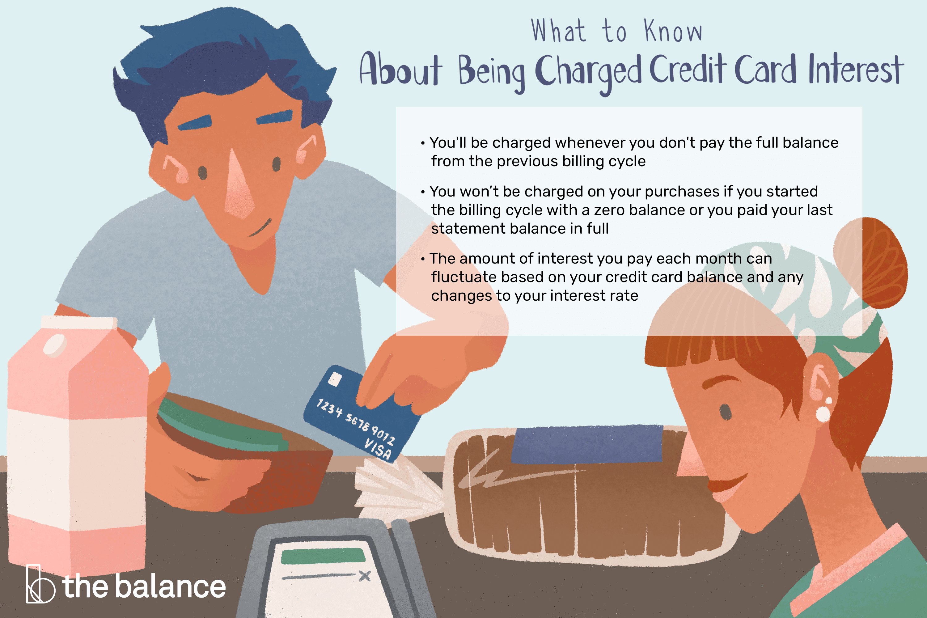 How and When Is Credit Card Interest Charged