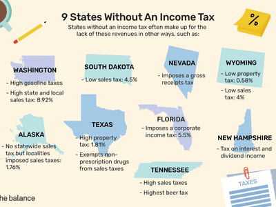 9 states without an income tax