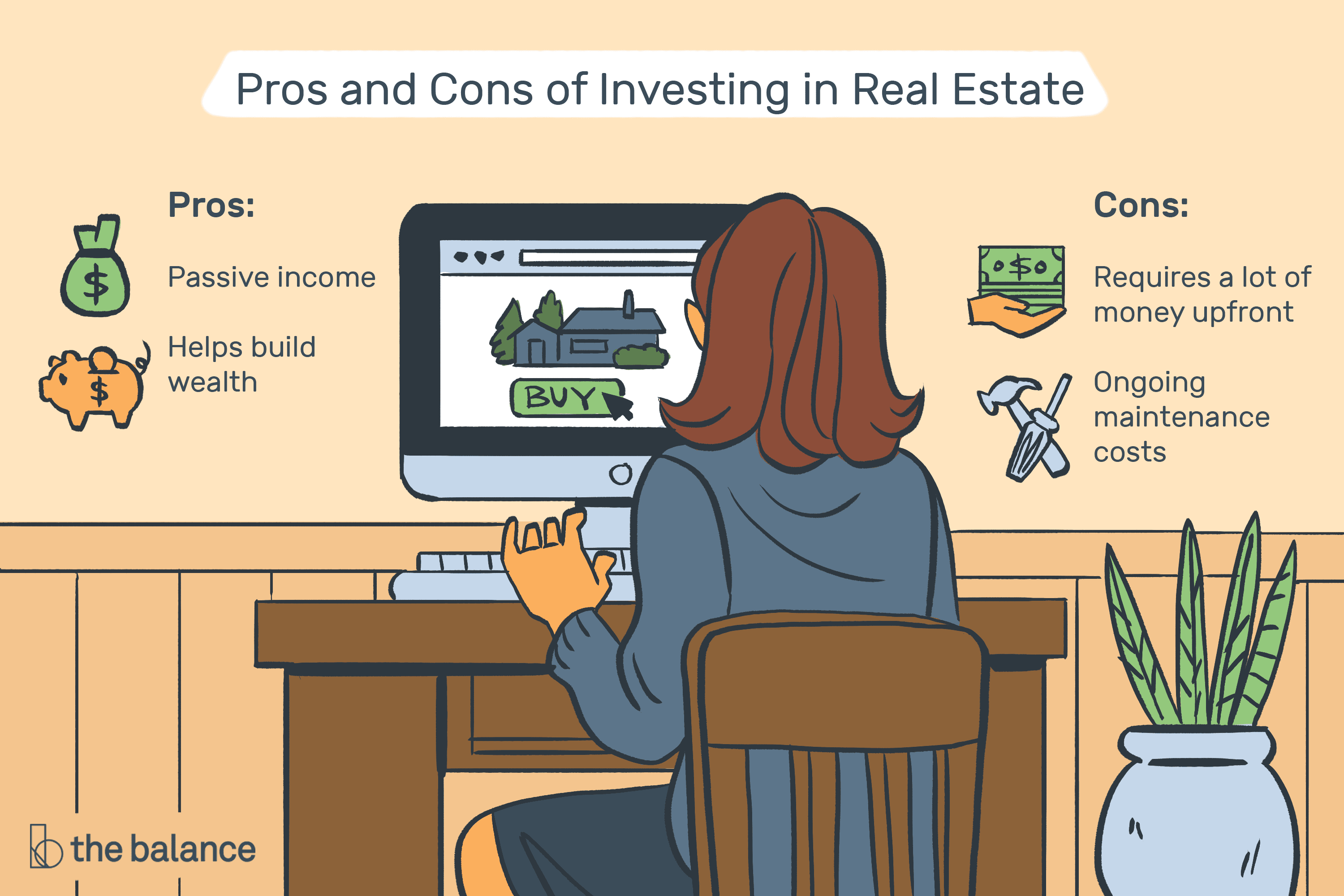 Is Buying Real Estate A Good Investment