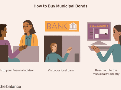 Image shows three scenarios: a woman talking to her financial advisor, a man at a bank, and a woman looking online. Text reads: