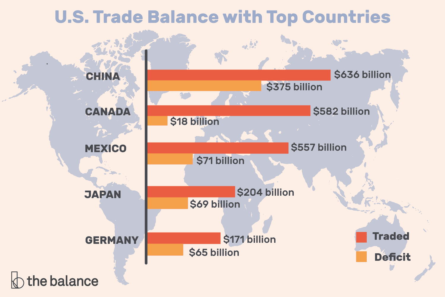U S Trade Deficit By Country Current Stats Issues