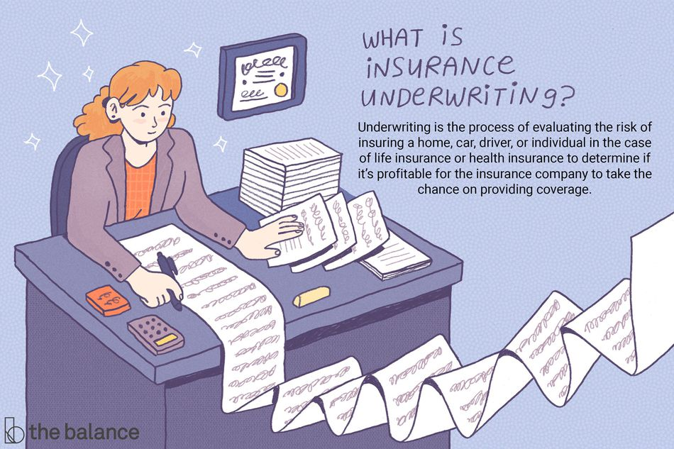 "Image shows a woman sitting at a desk filling out an endless document. she also has a calculator and another stack of paper's beside her. Text reads: ""what is insurance underwriting? underwriting is the process of evaluating the risk of insuring a home, car, driver, or individual in the case of life insurance or health insurance to determine if it's profitable for the insurance company to take the chance on providing coverage."""