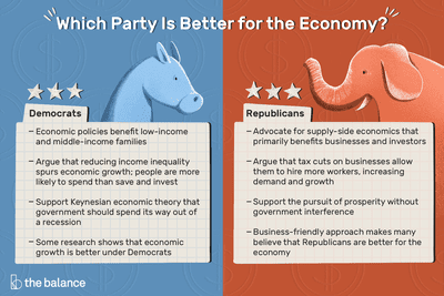 which part is better for the economy? democrats republicans