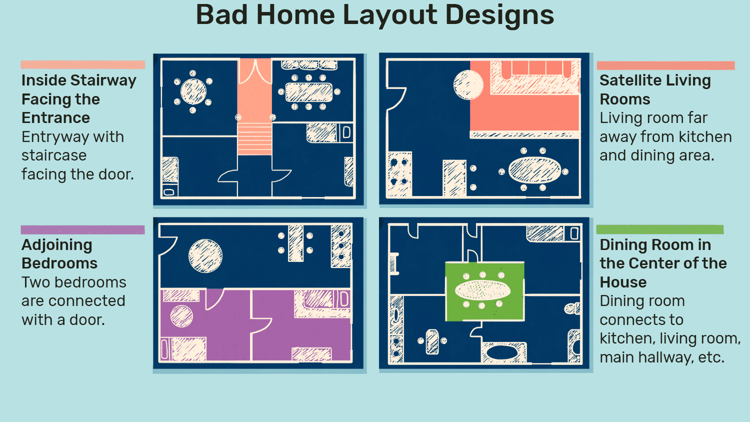 Avoid Buying A Home With A Bad Layout Design