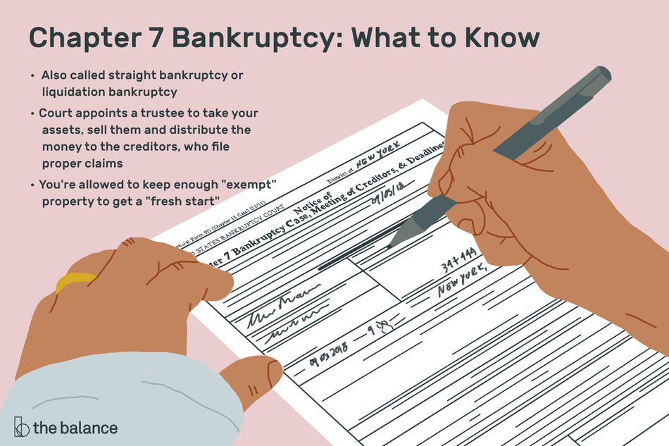 "Chapter 7 Bankruptcy: What to Know. Also called straight bankruptcy or liquidation bankruptcy. Court appoints a trustee to take your assets, sell them and distribute the money to the creditors, who file proper claims. You're allowed to keep enough ""exempt"" property to get a ""fresh start"""