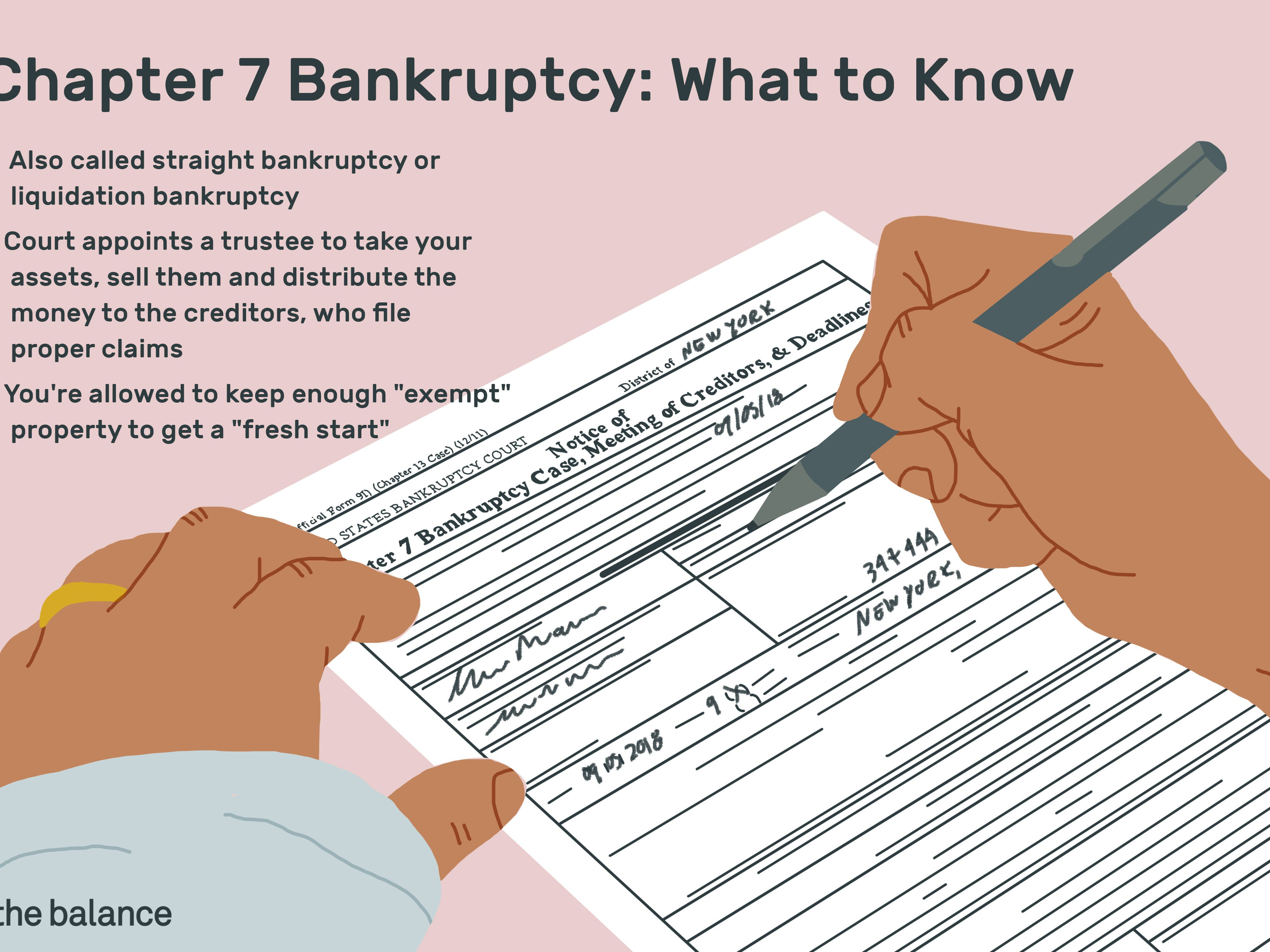 What Is Chapter 7 Bankruptcy