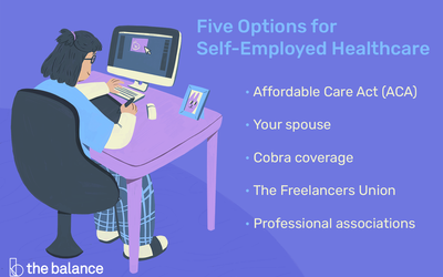 11 Ways To Get Health Insurance With No Job