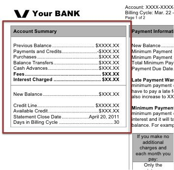 Monthly Payment For Credit Card Cash Advance