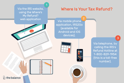 Where Is Your Tax Refund? 1. Via the IRS website, using the Where's My Refund? web application; 2. via mobile phone application, IRS2Go (available for Android and iOS devices); 3. Via telephone, by calling the IRS Refund Hotline at 1-900-829-1954.