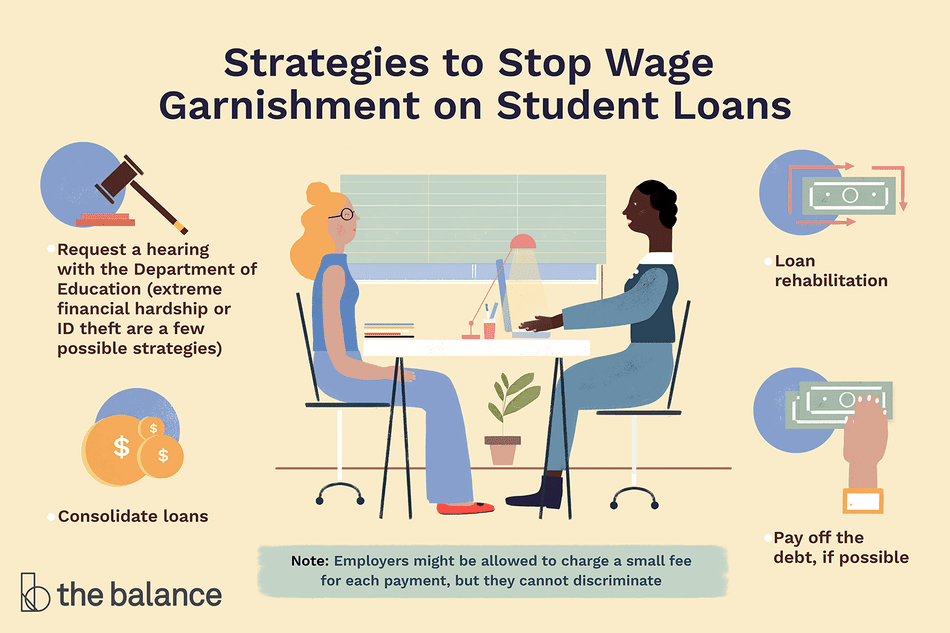 Strategies to Stop Wage Garnishment on Student Loans: Request a hearing with the Department of Education (extreme financial hardship or ID theft are a few possible strategies) Consolidate loans Loan rehabilitation Pay off the debt, if possible Note: Employers might be allowed to charge a small fee for each payment, but they cannot discriminate