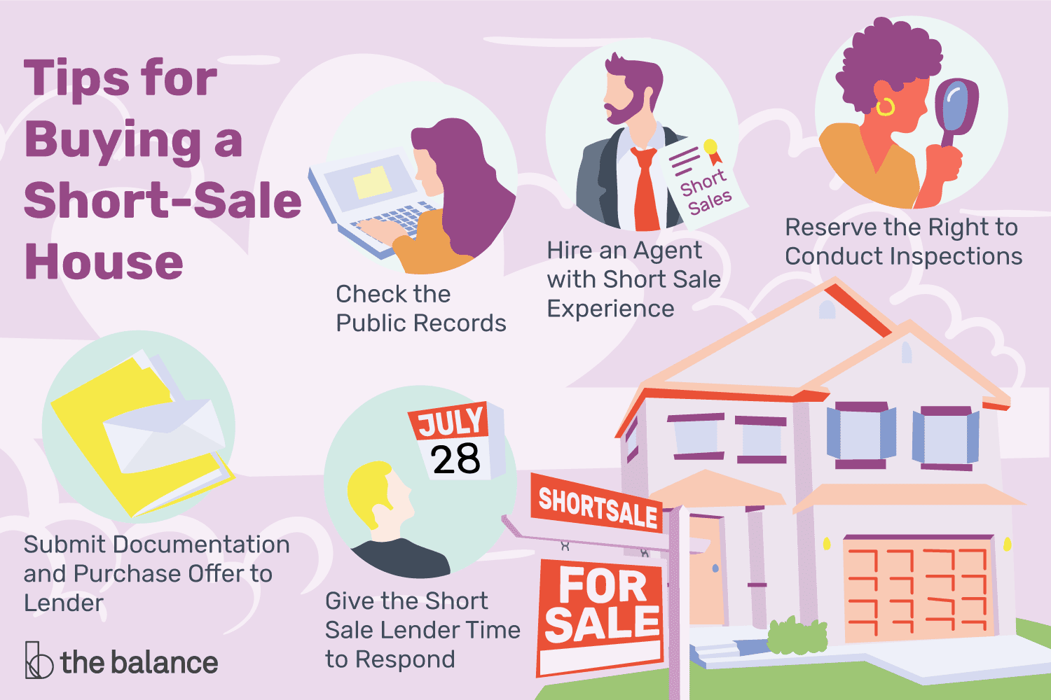 before buying a short sale home