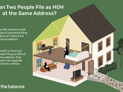 Can two people file as HOH at the same address? The IRS maintains that head of household filing status isn't about the physical address. In order to have two people filing as HOH at same address, they need to be separate economic entities.