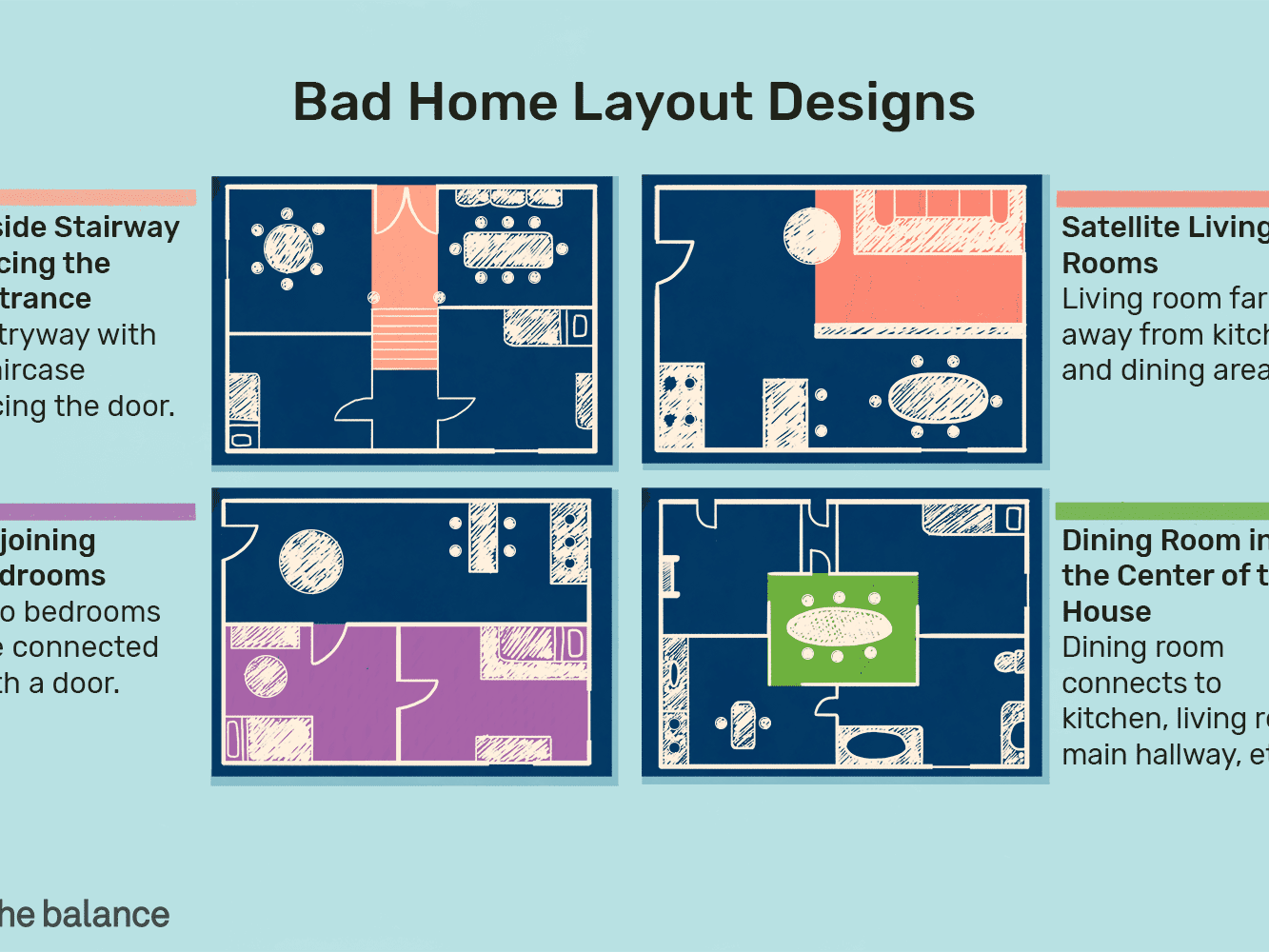 Avoid Buying a Home With a Bad Layout Design on southern home kitchen plans, ranch house kitchen designs, ranch house elevation drawings, lake house kitchen plans,