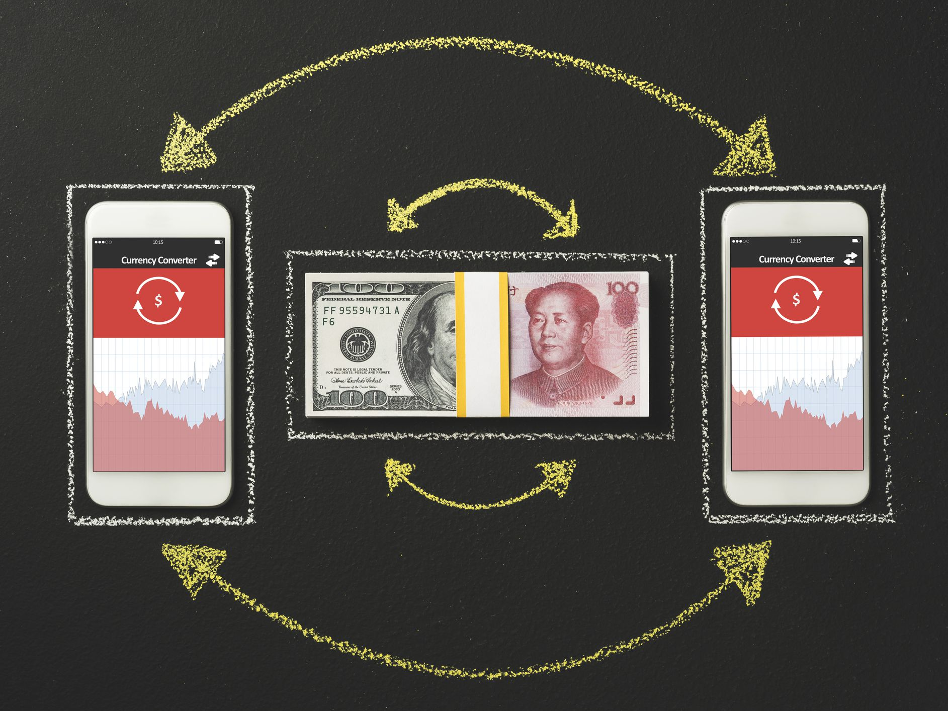 Dollar To Yuan Conversion Definition