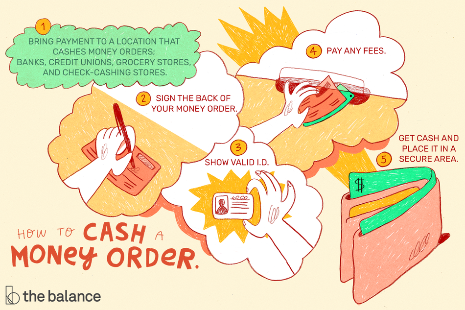 How to cash a money order including first bringing payment to a location that cashes money orders like banks, credit unions, grocery stores, and check-cashing stores. Next, sign the back of your money order, and then show valid ID. Pay any fees and then get the cash and place it in a secure area.