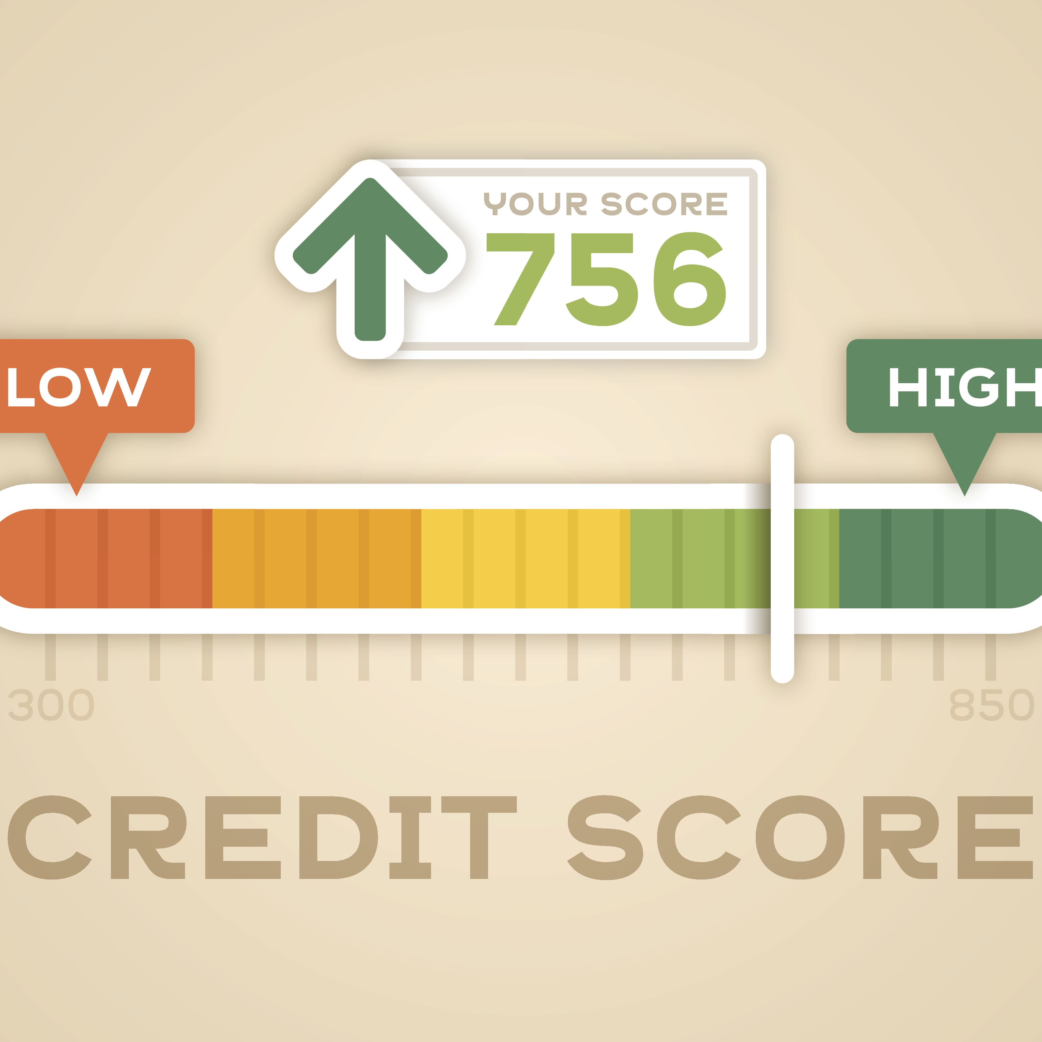 How Credit Scores Work