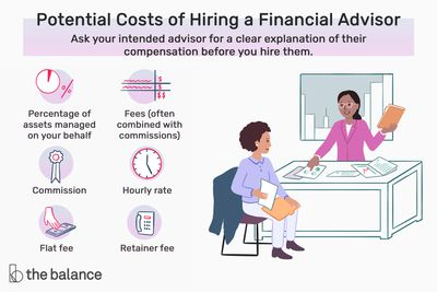 potential costs of hiring a financial advisor: ask your intended advisor for a clear explanation of their compensation before you hire them