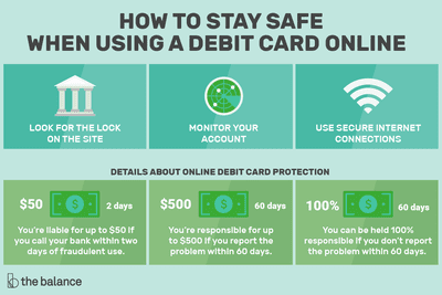 How to Pay Online With Debit or Credit Cards (Safely)