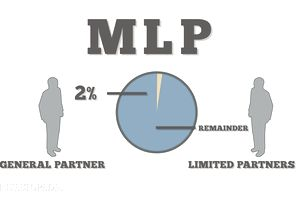 Master Limited Partnership (MLP)