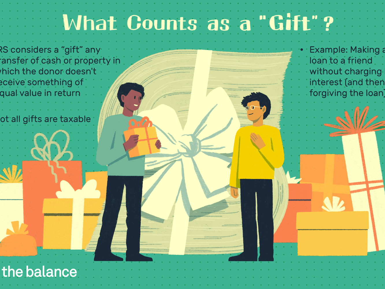 How the Gift Tax Works and How It's