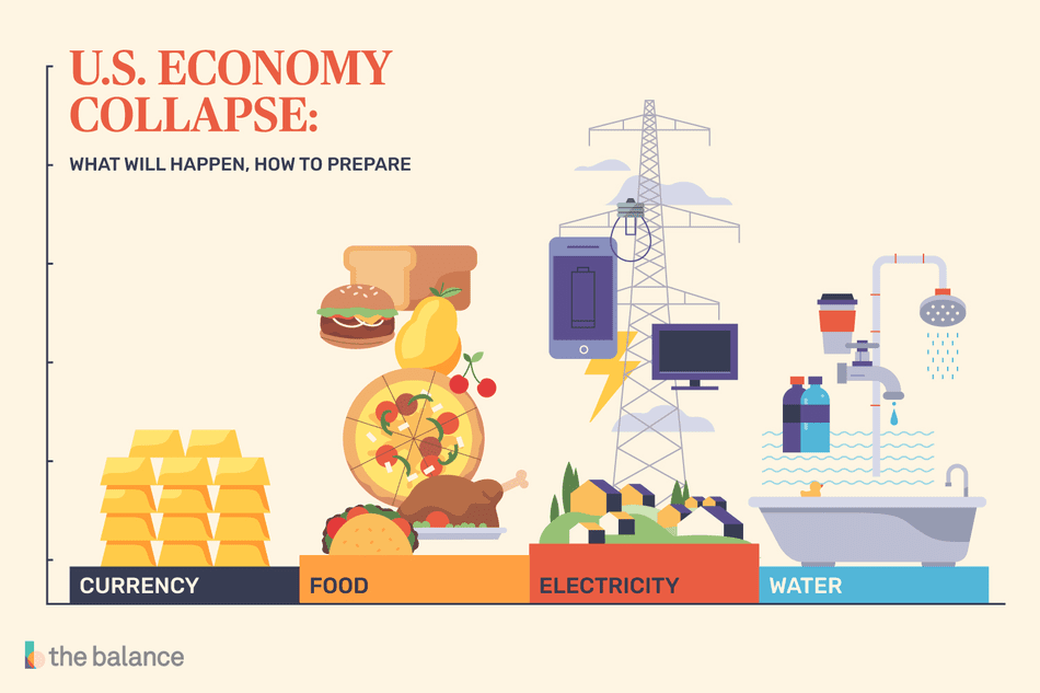 "Illustration of components of an economy: currency, food, electricity, water. Text says ""U.S. economy collapse: What will happen, how to prepare."""