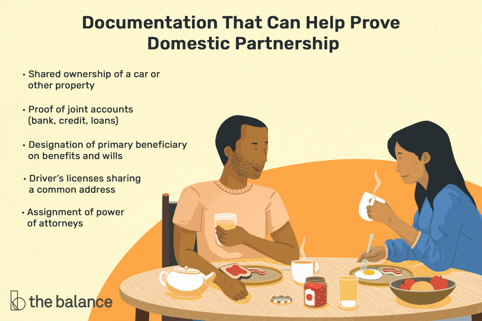 """This illustration describes documentation that can help prove domestic partnership including """"Shared ownership of a car or other property,"""" """"Proof of joint accounts (bank, credit, loans),"""" """"Designation of primary beneficiary on benefits and wills,"""" """"Driver's licenses sharing a common address,"""" and """"Assignment of power of attorneys."""""""