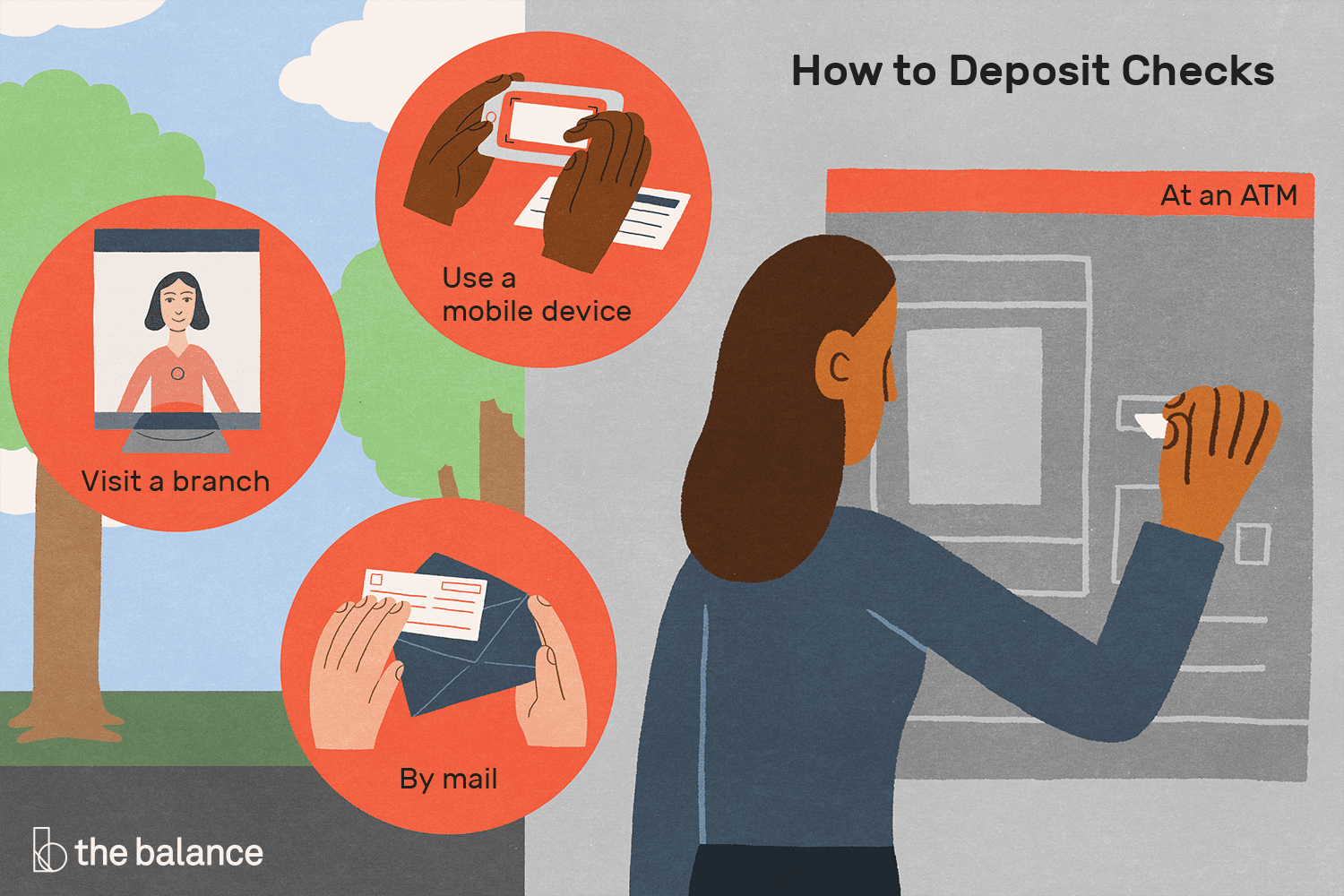 How and Where to Deposit Checks: Convenience and Fees