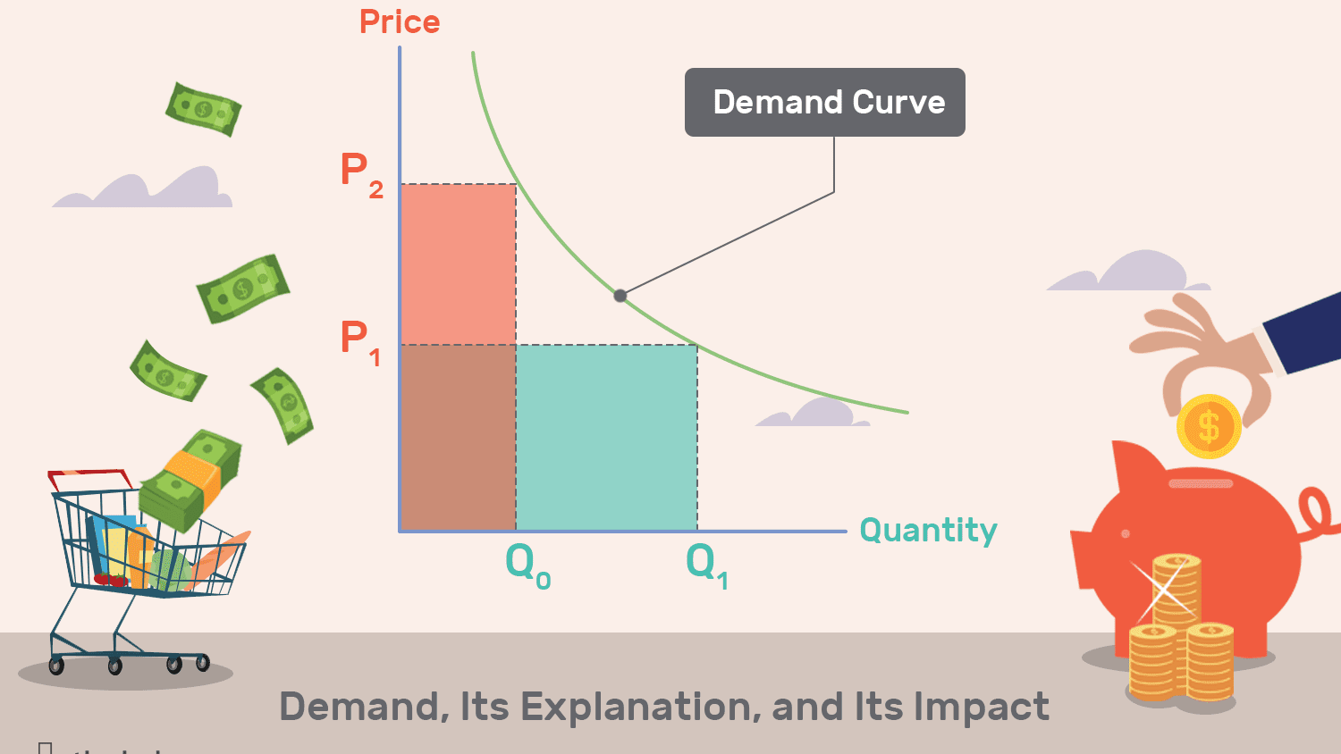 What is Demand?