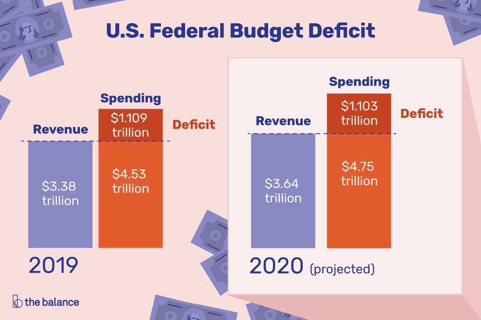 Illustration showing budget deficit
