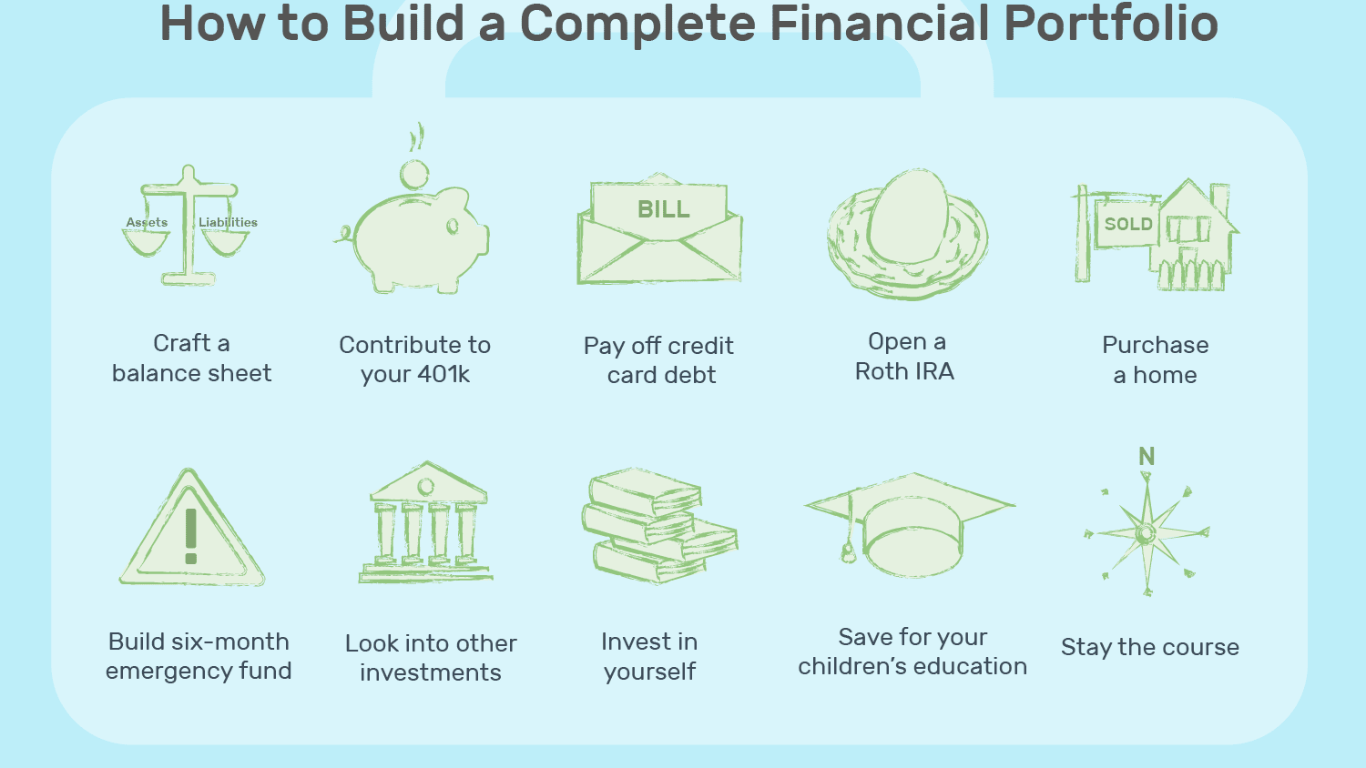 Creating your investment portfolio small angels foundation and endowment investment