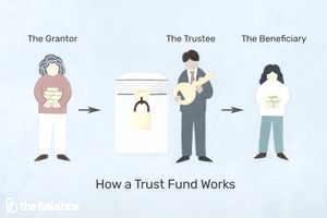 how a trust fund works