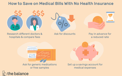 How To Negotiate Medical Bills And Lab Fees