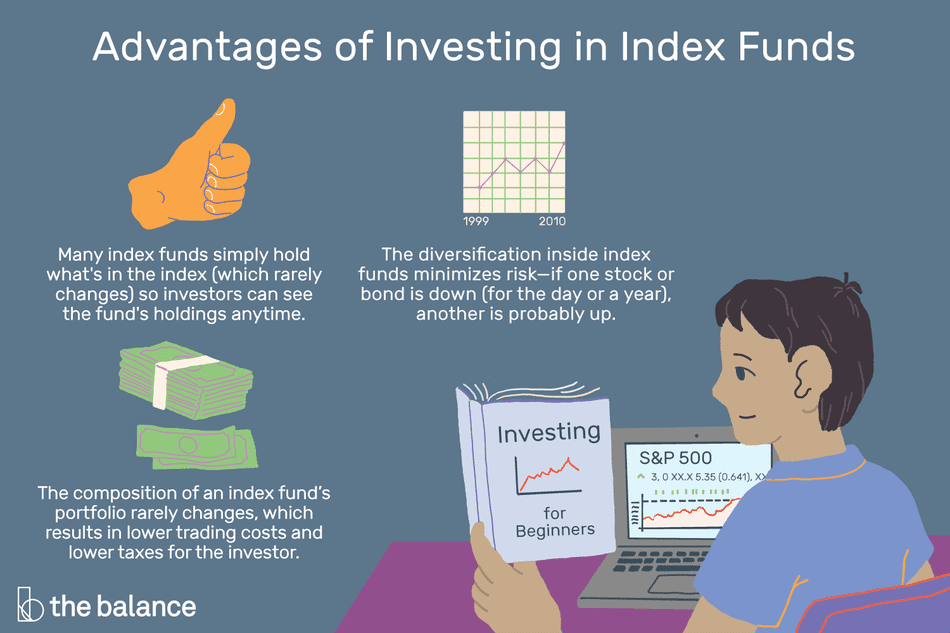 "Image shows someone sitting at a desk, reading a book that says ""investing for beginners"" and they are looking at stats around the S&P 500 on a computer. Text reads: ""Advantages of investing in index funds: The composition of an index fund's portfolio rarely changes, which results in lower trading costs and lower taxes for the investor. Many index funds simply hold what's in the index (which rarely changes) so investors can see the fund's holdings anytime. The diversification inside index funds minimizes risk—if one stock or bond is down (for the day or a year), another is probably up."