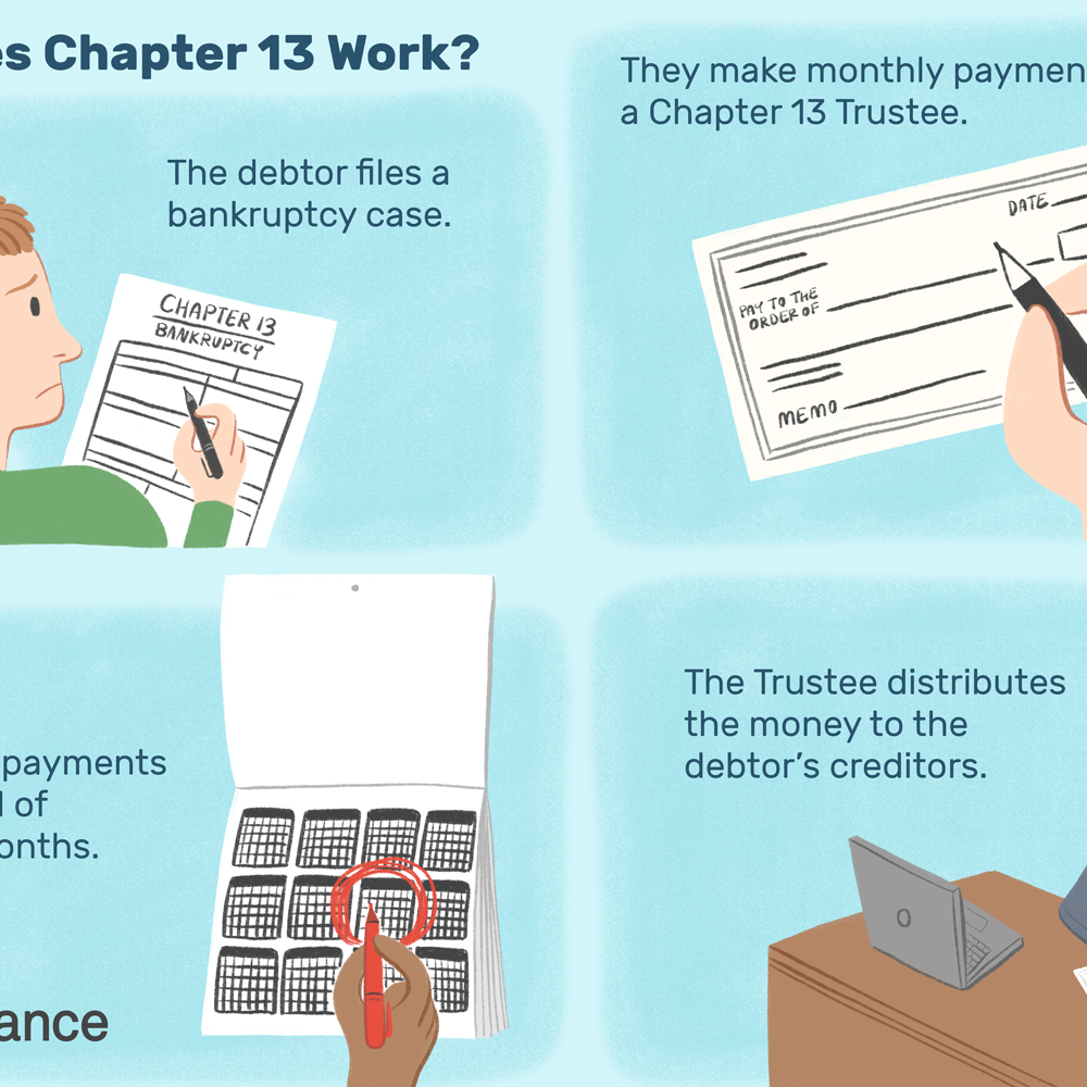 Chapter 13 Bankruptcy For Beginners
