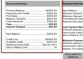 Credit Card Billing Statement Definition