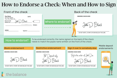 see how to endorse checks when and how to sign