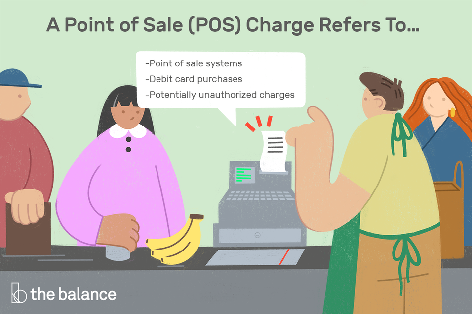 "Image shows a grocery checkout line, with three people checking out and one cashier. There is a receipt printing out from the register. Text reads: ""A point of sale (POS) charge refer to... Post of sale systems, debit card purchases, potentially unauthorized charges"""